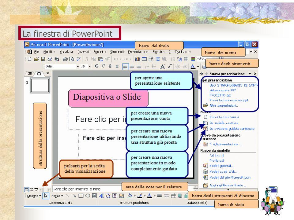 Una diapositiva, slide in inglese, è l'elemento di base della presentazione; può contenere immagini che si muovono, si sovrappongono, si affiancano, p