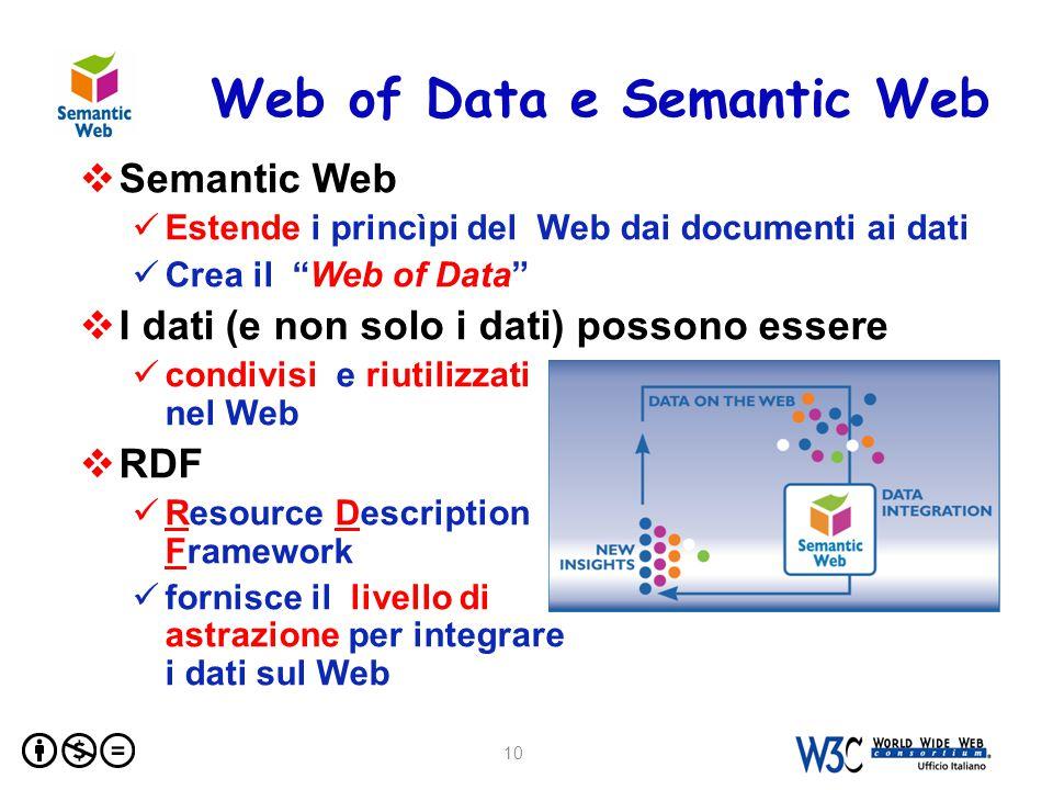 Web of Data e Semantic Web  Semantic Web Estende i princìpi del Web dai documenti ai dati Crea il Web of Data  I dati (e non solo i dati) possono essere condivisi e riutilizzati nel Web  RDF Resource Description Framework fornisce il livello di astrazione per integrare i dati sul Web 10