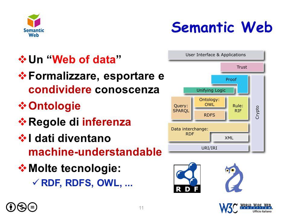 Semantic Web  Un Web of data  Formalizzare, esportare e condividere conoscenza  Ontologie  Regole di inferenza  I dati diventano machine-understandable  Molte tecnologie: RDF, RDFS, OWL,...