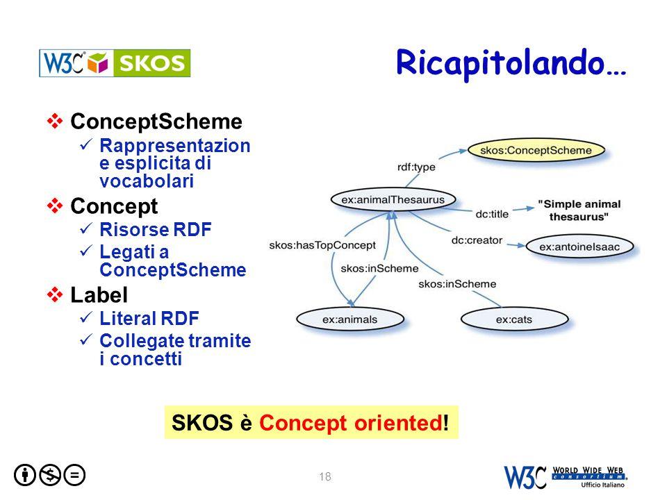 Ricapitolando… 18 SKOS è Concept oriented.