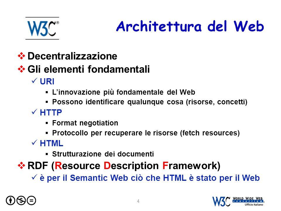 RDF in due parole 5  Una tripla RDF ( s,p,o ) subject , property (o predicate ), object http://.../.../orestesignore oreste@w3c.it http://.../.../talks/2015/odinet http://.../.../authorOf http://.../.../hasMail