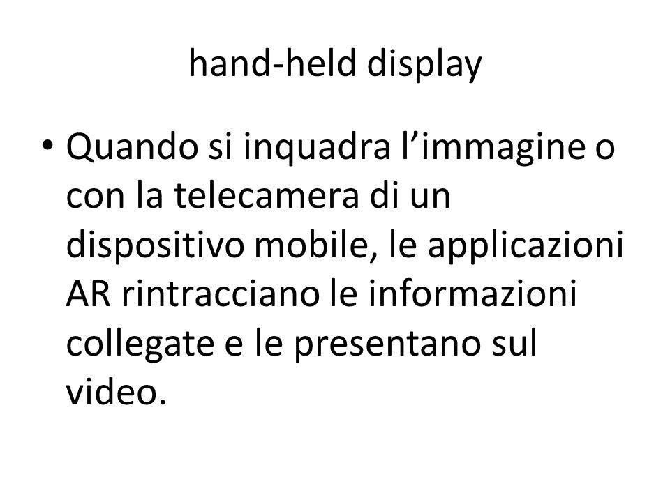Quando si inquadra l'immagine o con la telecamera di un dispositivo mobile, le applicazioni AR rintracciano le informazioni collegate e le presentano