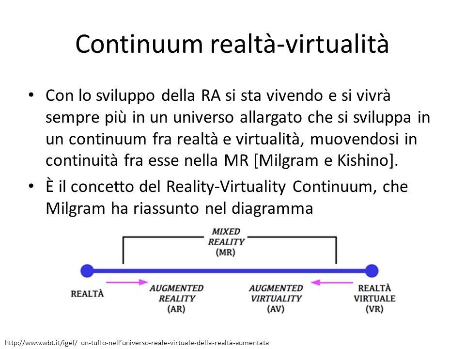 Con lo sviluppo della RA si sta vivendo e si vivrà sempre più in un universo allargato che si sviluppa in un continuum fra realtà e virtualità, muoven