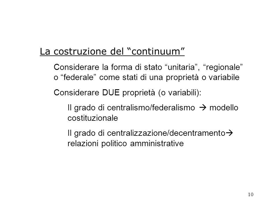 """10 La costruzione del """"continuum"""" Considerare la forma di stato """"unitaria"""", """"regionale"""" o """"federale"""" come stati di una proprietà o variabile Considera"""
