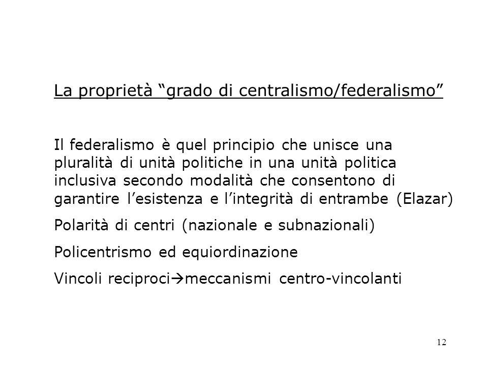 """12 La proprietà """"grado di centralismo/federalismo"""" Il federalismo è quel principio che unisce una pluralità di unità politiche in una unità politica i"""