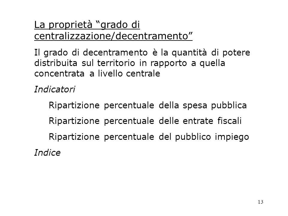 """13 La proprietà """"grado di centralizzazione/decentramento"""" Il grado di decentramento è la quantità di potere distribuita sul territorio in rapporto a q"""