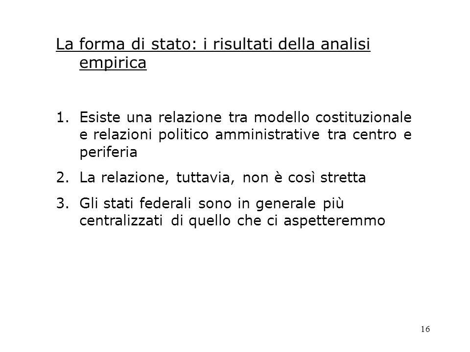 16 La forma di stato: i risultati della analisi empirica 1.Esiste una relazione tra modello costituzionale e relazioni politico amministrative tra cen