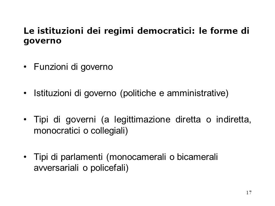 17 Le istituzioni dei regimi democratici: le forme di governo Funzioni di governo Istituzioni di governo (politiche e amministrative) Tipi di governi