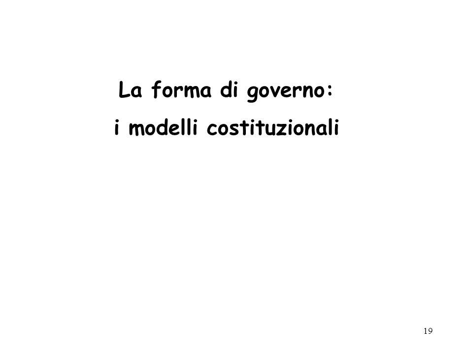 19 La forma di governo: i modelli costituzionali