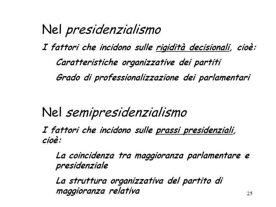 25 Nel presidenzialismo I fattori che incidono sulle rigidità decisionali, cioè: Caratteristiche organizzative dei partiti Grado di professionalizzazi