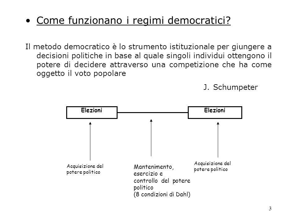 3 Come funzionano i regimi democratici.