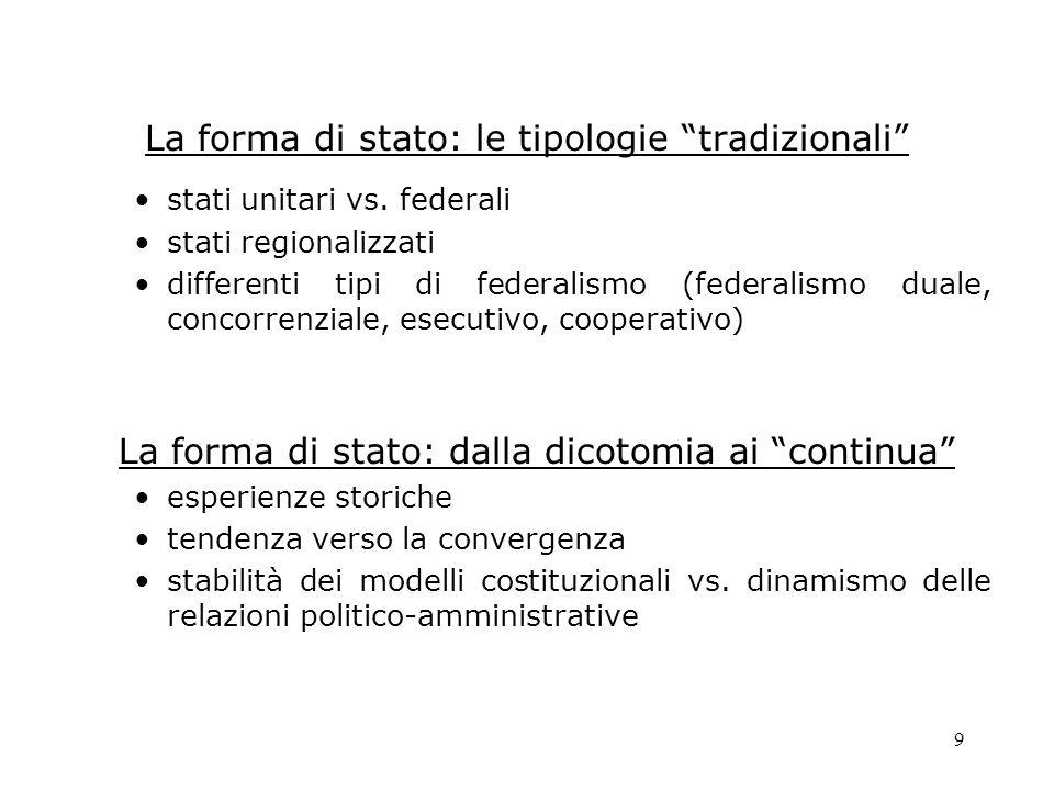 """9 La forma di stato: le tipologie """"tradizionali"""" stati unitari vs. federali stati regionalizzati differenti tipi di federalismo (federalismo duale, co"""
