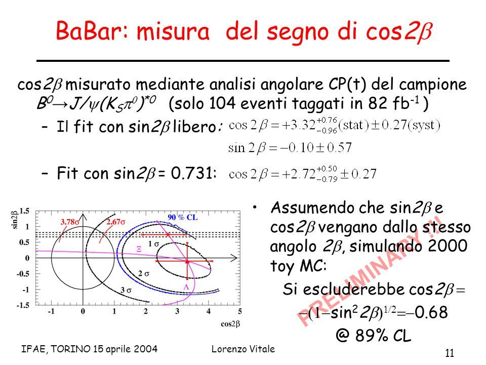 11 IFAE, TORINO 15 aprile 2004Lorenzo Vitale BaBar: misura del segno di cos2  PRELIMINARY !!.