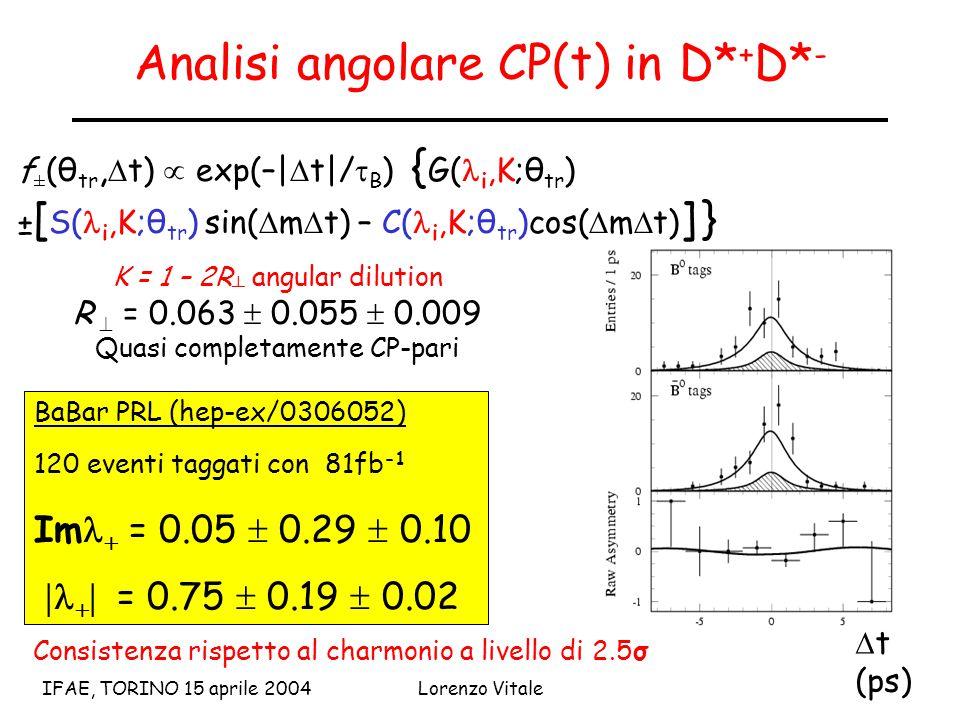 14 IFAE, TORINO 15 aprile 2004Lorenzo Vitale Analisi angolare CP(t) in D* + D* - BaBar PRL (hep-ex/0306052) 120 eventi taggati con 81fb -1 Im  = 0.05  0.29  0.10    = 0.75  0.19  0.02  t (ps) f ± (θ tr,  t)  exp(–|  t|/  B ) { G( i,K;θ tr ) ± [ S( i,K;θ tr ) sin(  m  t) – C( i,K;θ tr )cos(  m  t) ] } K = 1 – 2R ┴ angular dilution R  = 0.063  0.055  0.009 Quasi completamente CP-pari Consistenza rispetto al charmonio a livello di 2.5σ