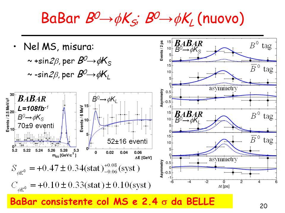 20 IFAE, TORINO 15 aprile 2004Lorenzo Vitale B A B AR B0→KLB0→KL B0→KSB0→KS BaBar B 0 →  K S ; B 0 →  K L (nuovo) Nel MS, misura: ~ +sin2 , per B 0 →  K S ~ -sin2 , per B 0 →  K L L=108fb -1 B 0 →  K S 70±9 eventi B A B AR B0→KLB0→KL 52±16 eventi BaBar consistente col MS e 2.4  da BELLE