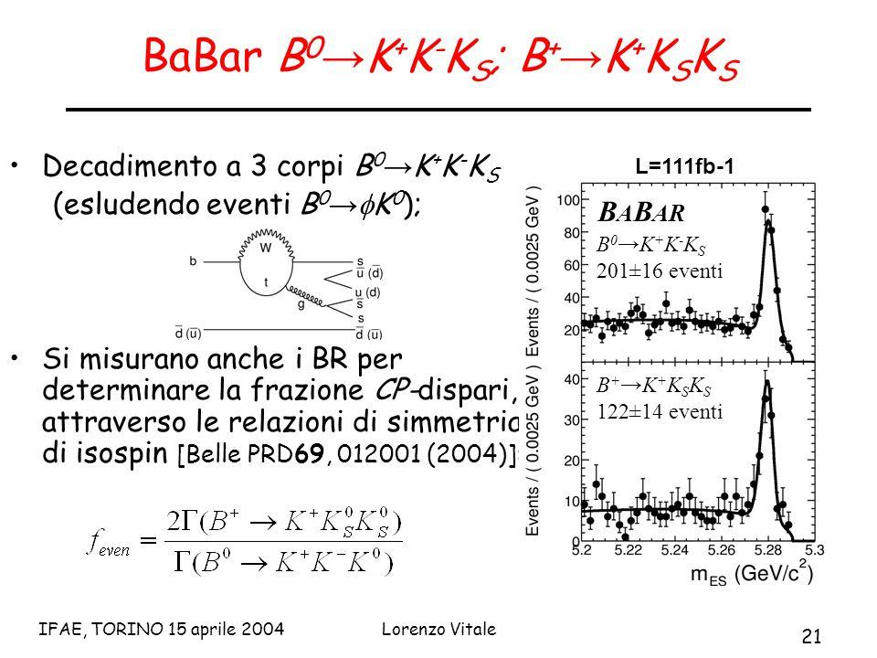 21 IFAE, TORINO 15 aprile 2004Lorenzo Vitale BaBar B 0 → K + K - K S ; B + → K + K S K S Decadimento a 3 corpi B 0 → K + K - K S (esludendo eventi B 0 →  K 0 ); Si misurano anche i BR per determinare la frazione CP-dispari, attraverso le relazioni di simmetria di isospin [Belle PRD69, 012001 (2004)]: B 0 →K + K - K S 201±16 eventi B + →K + K S K S 122±14 eventi B A B AR L=111fb-1