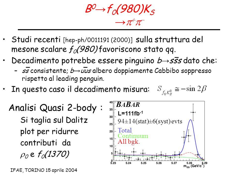 25 IFAE, TORINO 15 aprile 2004Lorenzo Vitale B 0 → f 0 (980)K S →     Studi recenti [hep-ph/0011191 (2000)] sulla struttura del mesone scalare ƒ 0 (980) favoriscono stato qq.