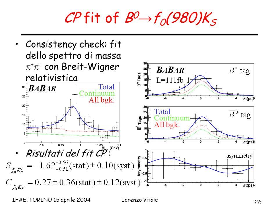 26 IFAE, TORINO 15 aprile 2004Lorenzo Vitale CP fit of B 0 → f 0 (980)K S Consistency check: fit dello spettro di massa  +  - con Breit-Wigner relativistica Risultati del fit CP : B A B AR Total Continuum All bgk.