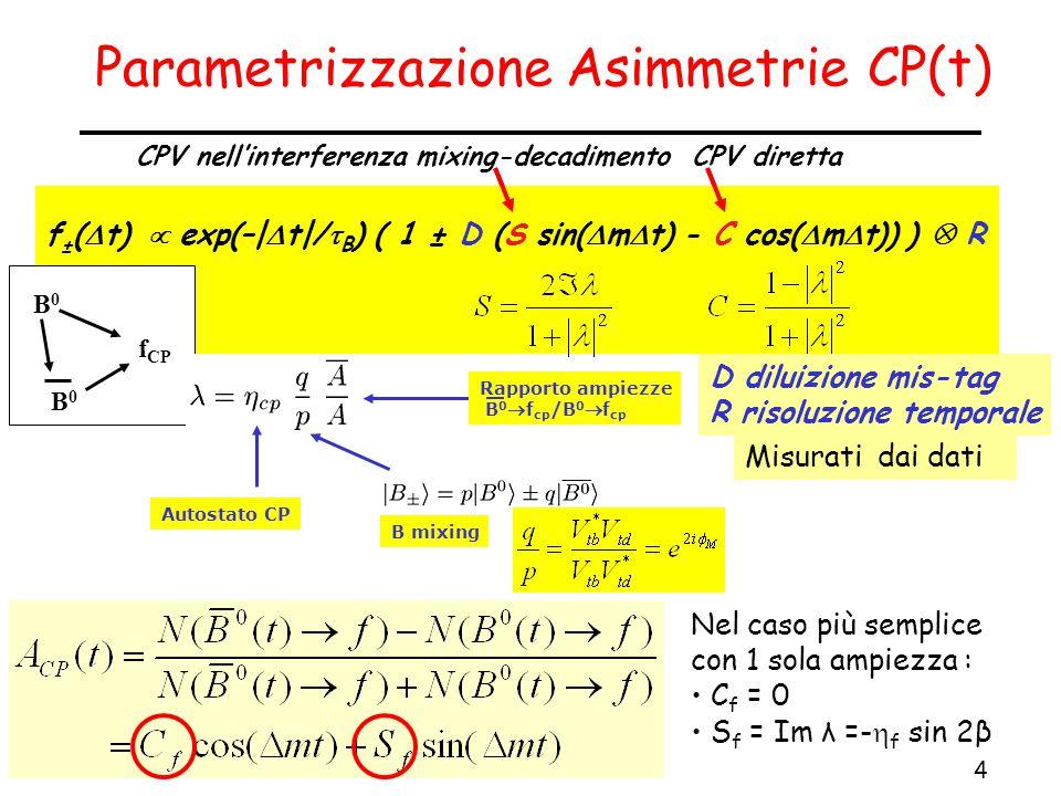 4 IFAE, TORINO 15 aprile 2004Lorenzo Vitale Parametrizzazione Asimmetrie CP(t) CPV nell'interferenza mixing-decadimento CPV diretta f ± (  t)  exp(–|  t|/  B ) ( 1 ± D (S sin(  m  t) - C cos(  m  t)) )  R B0B0 B0B0 f CP Autostato CP Rapporto ampiezze B 0 f cp /B 0 f cp B mixing D diluizione mis-tag R risoluzione temporale Misurati dai dati Nel caso più semplice con 1 sola ampiezza : C f = 0 S f = Im λ =-  f sin 2β