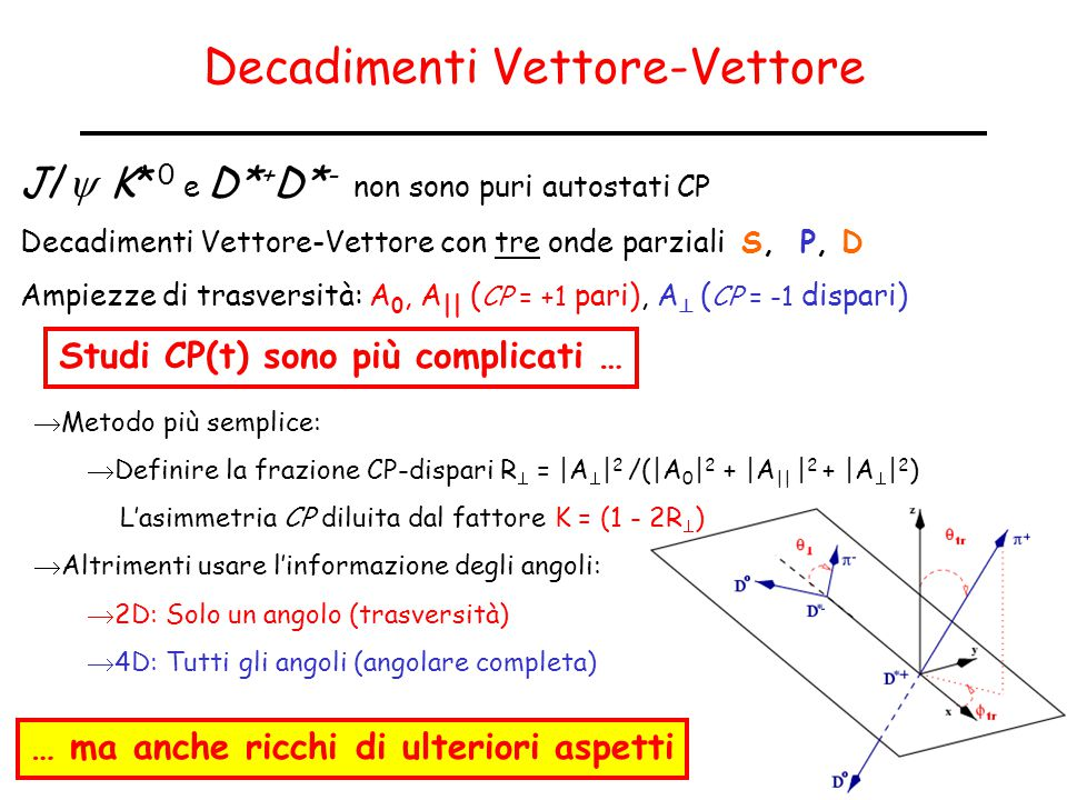 6 IFAE, TORINO 15 aprile 2004Lorenzo Vitale Decadimenti Vettore-Vettore J/  K* 0 e D* + D* - non sono puri autostati CP Decadimenti Vettore-Vettore con tre onde parziali S, P, D Ampiezze di trasversità: A 0, A || ( CP = +1 pari), A  ( CP = -1 dispari) Studi CP(t) sono più complicati …  Metodo più semplice:  Definire la frazione CP-dispari R  = |A  | 2 /(|A 0 | 2 + |A || | 2 + |A  | 2 ) L'asimmetria CP diluita dal fattore K = (1 - 2R  )  Altrimenti usare l'informazione degli angoli:  2D: Solo un angolo (trasversità)  4D: Tutti gli angoli (angolare completa) … ma anche ricchi di ulteriori aspetti