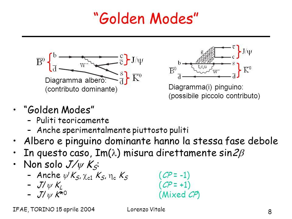 8 IFAE, TORINO 15 aprile 2004Lorenzo Vitale Golden Modes –Puliti teoricamente –Anche sperimentalmente piuttosto puliti Albero e pinguino dominante hanno la stessa fase debole In questo caso, Im( ) misura direttamente sin2  Non solo J/  K S : –Anche  'K S,  c1 K S,  c K S (CP = -1) –J/  K L (CP = +1) –J/  K* 0 (Mixed CP) Diagramma albero: (contributo dominante) Diagramma(i) pinguino: (possibile piccolo contributo)