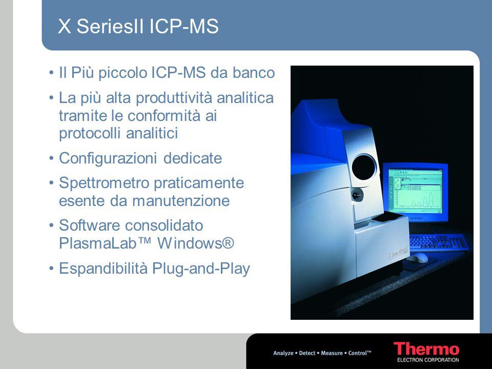X SeriesII ICP-MS Il Più piccolo ICP-MS da banco La più alta produttività analitica tramite le conformità ai protocolli analitici Configurazioni dedic