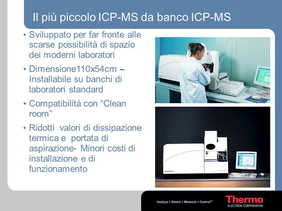 Il più piccolo ICP-MS da banco ICP-MS Sviluppato per far fronte alle scarse possibilità di spazio dei moderni laboratori Dimensione110x54cm – Installa