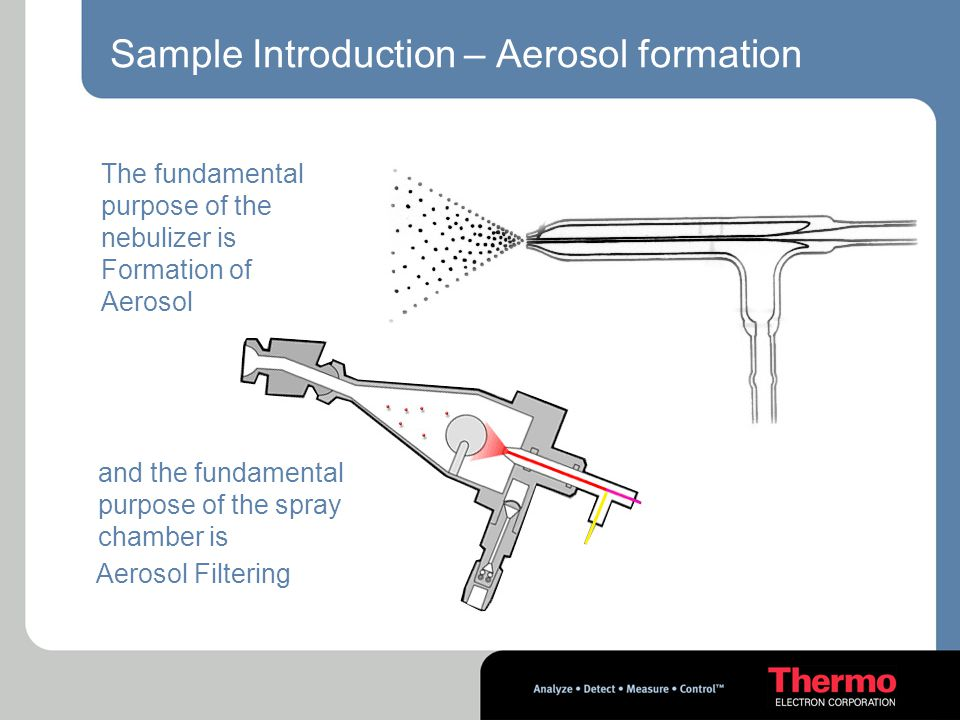 Sample Introduction – Aerosol formation The fundamental purpose of the nebulizer is Formation of Aerosol and the fundamental purpose of the spray chamber is Aerosol Filtering