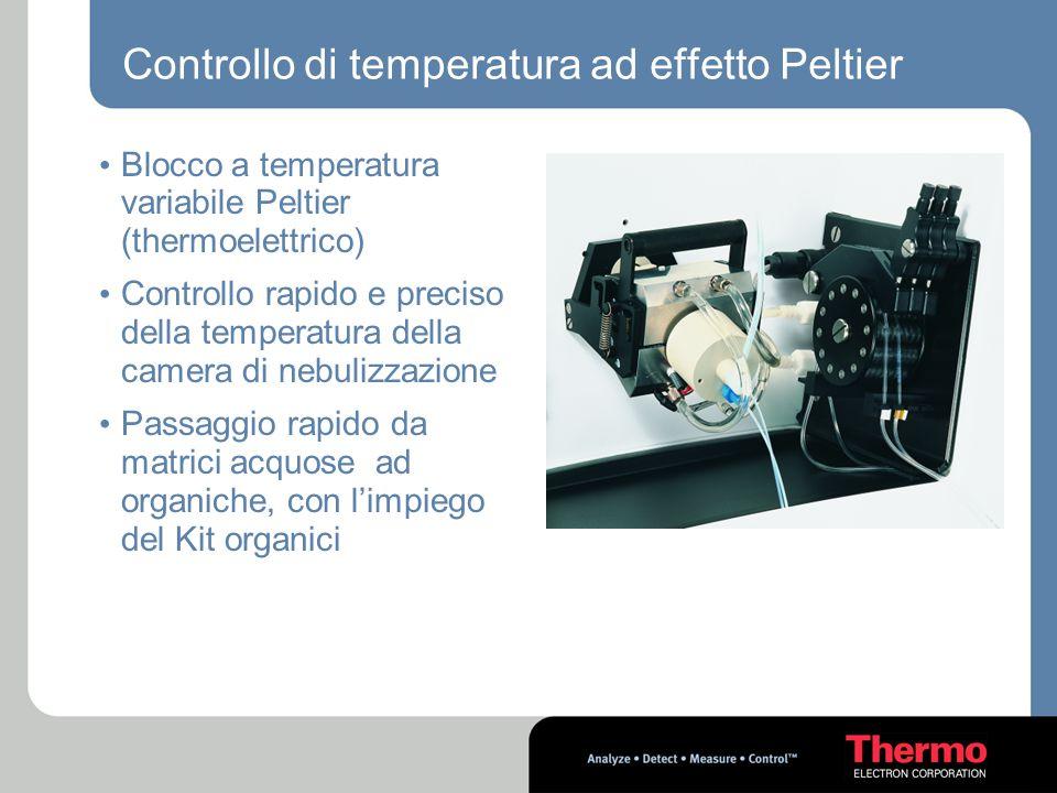 Controllo di temperatura ad effetto Peltier Blocco a temperatura variabile Peltier (thermoelettrico) Controllo rapido e preciso della temperatura dell
