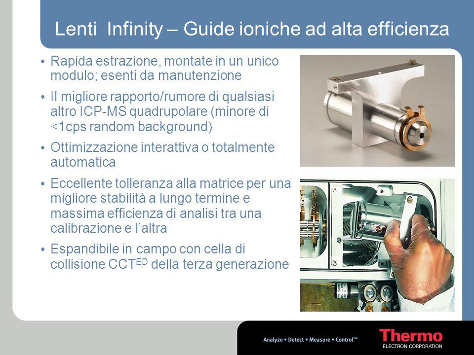 Lenti Infinity – Guide ioniche ad alta efficienza Rapida estrazione, montate in un unico modulo; esenti da manutenzione Il migliore rapporto/rumore di