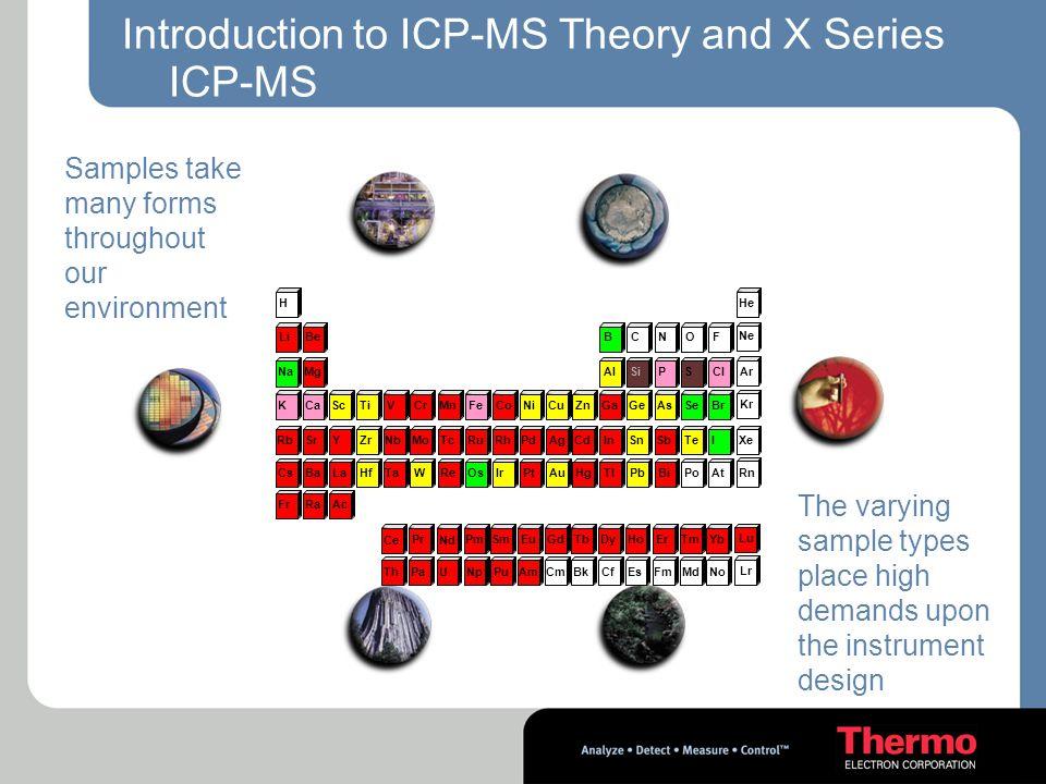 ICP-MS Positioning Cost Sensitivity Speed ICPMSICP-OES FAA GFAA