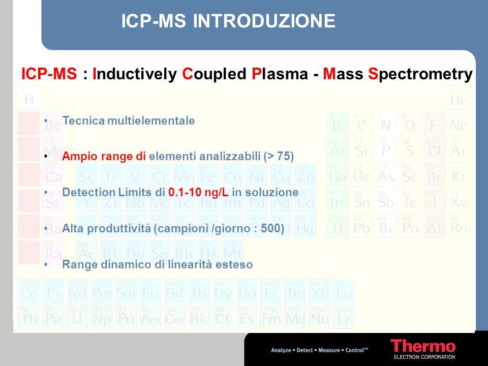 ICP-MS INTRODUZIONE Tecnica multielementale Ampio range di elementi analizzabili (> 75) Detection Limits di 0.1-10 ng/L in soluzione Alta produttività
