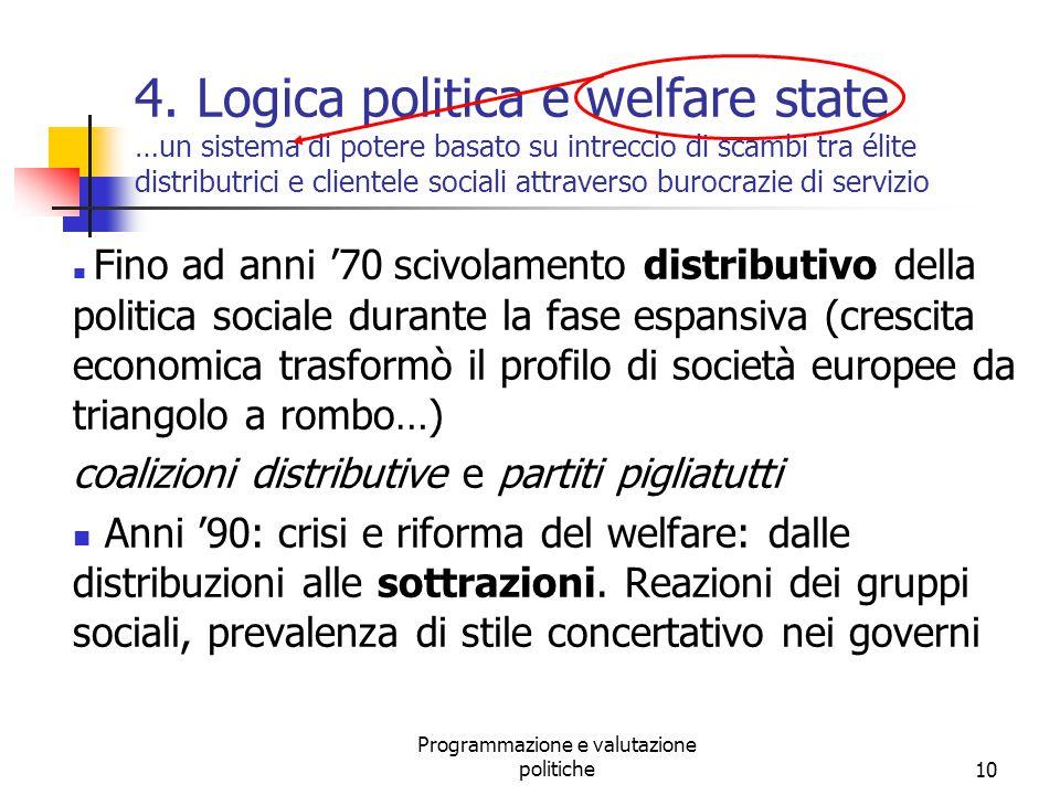 Programmazione e valutazione politiche10 4. Logica politica e welfare state …un sistema di potere basato su intreccio di scambi tra élite distributric