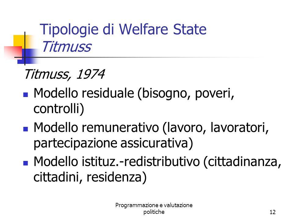 Programmazione e valutazione politiche12 Tipologie di Welfare State Titmuss Titmuss, 1974 Modello residuale (bisogno, poveri, controlli) Modello remun