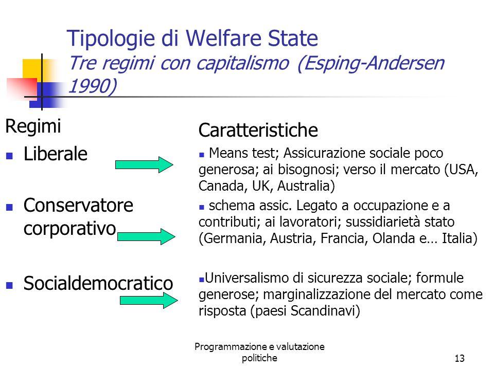 Programmazione e valutazione politiche13 Tipologie di Welfare State Tre regimi con capitalismo (Esping-Andersen 1990) Regimi Liberale Conservatore cor