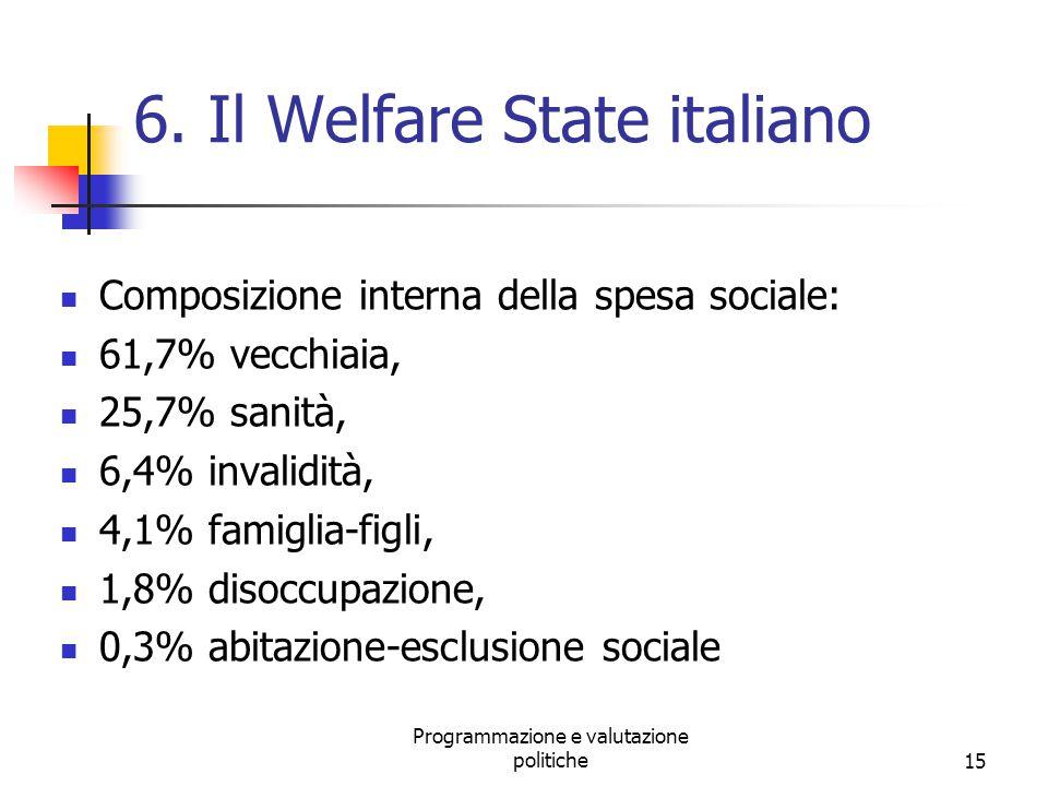 Programmazione e valutazione politiche15 6. Il Welfare State italiano Composizione interna della spesa sociale: 61,7% vecchiaia, 25,7% sanità, 6,4% in