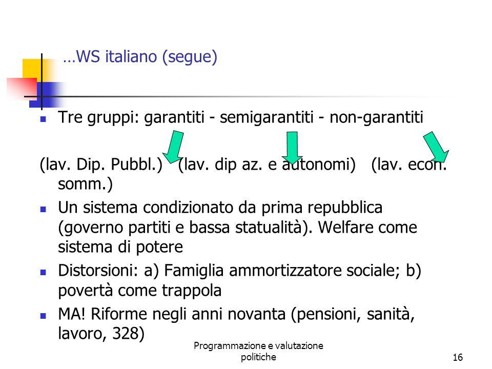 …WS italiano (segue) Tre gruppi: garantiti - semigarantiti - non-garantiti (lav. Dip. Pubbl.) (lav. dip az. e autonomi) (lav. econ. somm.) Un sistema
