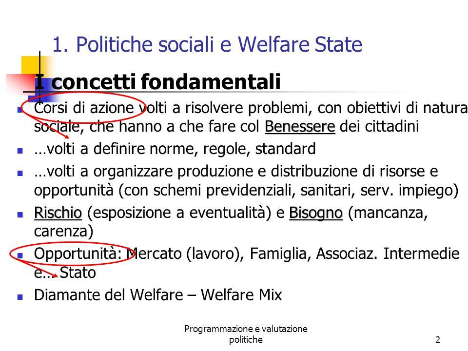 Programmazione e valutazione politiche2 1. Politiche sociali e Welfare State I concetti fondamentali Benessere Corsi di azione volti a risolvere probl