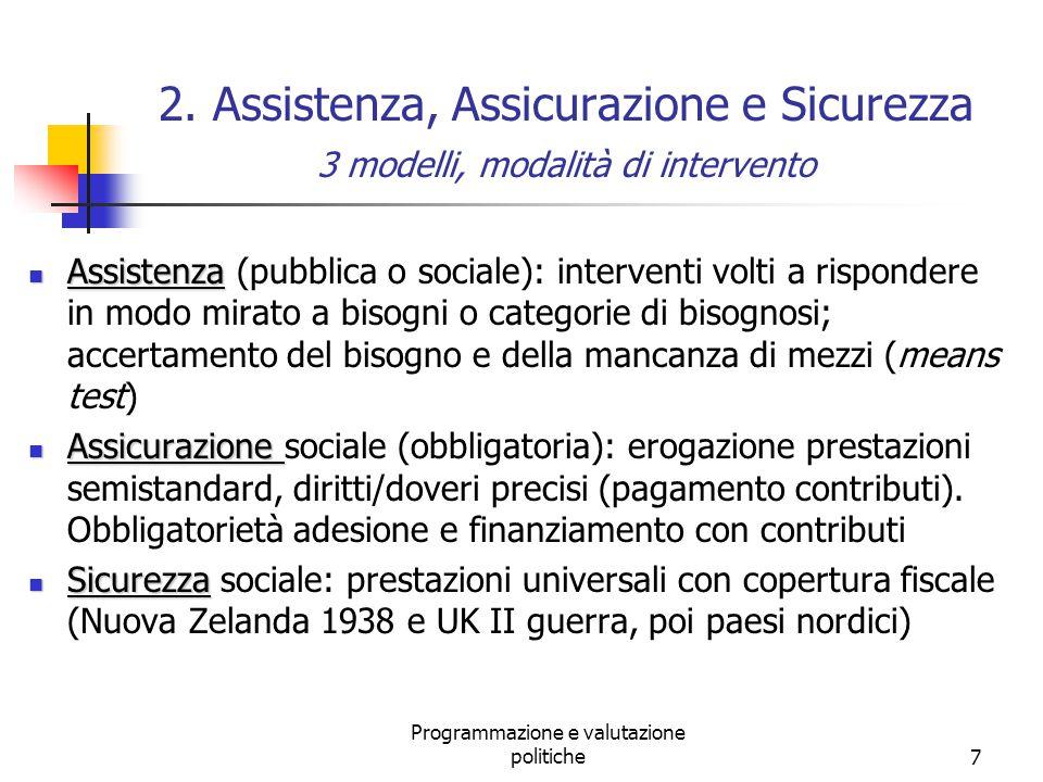 Programmazione e valutazione politiche7 2. Assistenza, Assicurazione e Sicurezza 3 modelli, modalità di intervento Assistenza Assistenza (pubblica o s