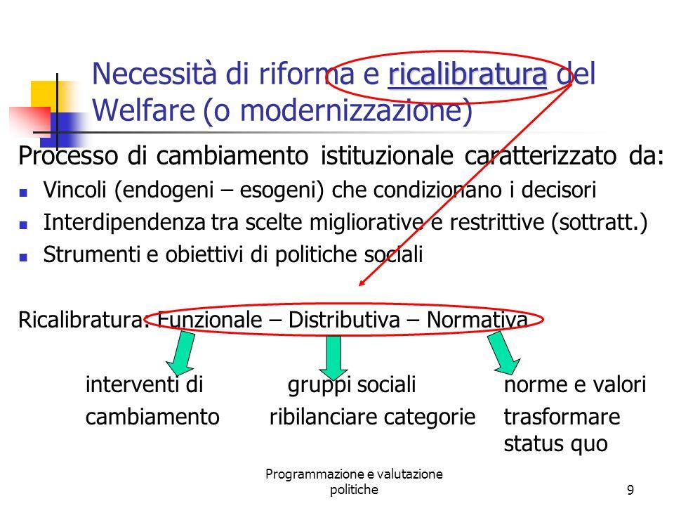 Programmazione e valutazione politiche9 ricalibratura Necessità di riforma e ricalibratura del Welfare (o modernizzazione) Processo di cambiamento ist