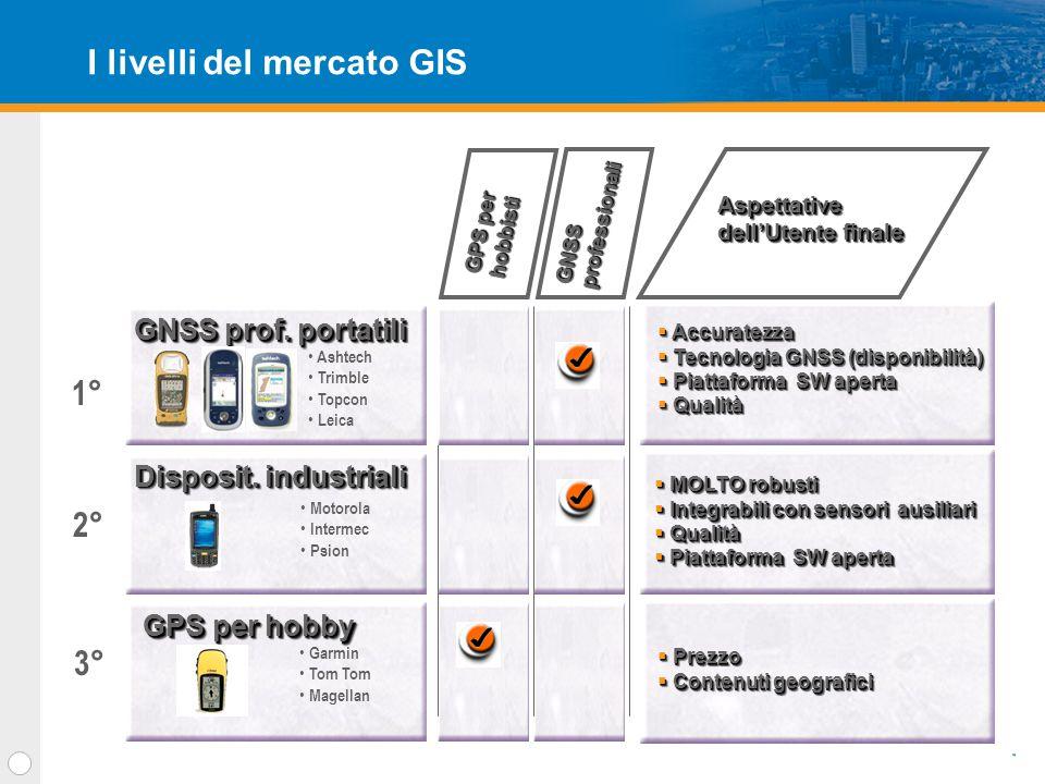 GPS L1 –C/A –C/A e P –x Canali GPS & Glonass (Galileo ?) DGPS o SBAS: Waas/Egnos/Msas - Omnistar Configurazioni del GPS RTK L1 (Real Time Kinematic) RTK L1/L2 Basso costo Bassa accuratezza Alto costo Alta accuratezza 2-4 m Real Tme <1 m Post Processing <1 m Real Time fino al cm