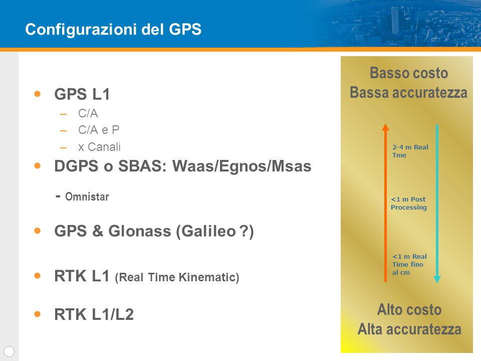 Fast Output Flying RTK Altre caratteristiche del ricevitore GPS GSM/GPRS: NTRIP ( Networked Transport of RTCM via Internet Protocol) (Radio Technical Commission for Maritime Services Tecnologie registrate tipo: Antenne Geodetiche Possibilità Post Processing