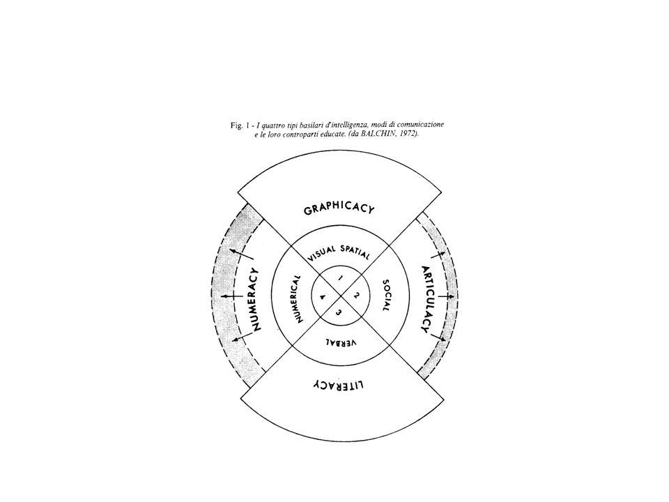 Definizione La carta geografica è una rappresentazione in piano, ridotta, simbolica e approssimata di una porzione o di tutta la superficie terrestre.