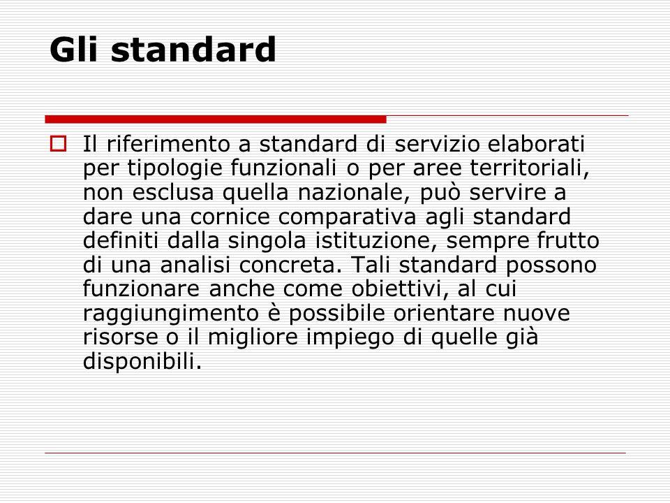 Gli standard  Il riferimento a standard di servizio elaborati per tipologie funzionali o per aree territoriali, non esclusa quella nazionale, può servire a dare una cornice comparativa agli standard definiti dalla singola istituzione, sempre frutto di una analisi concreta.