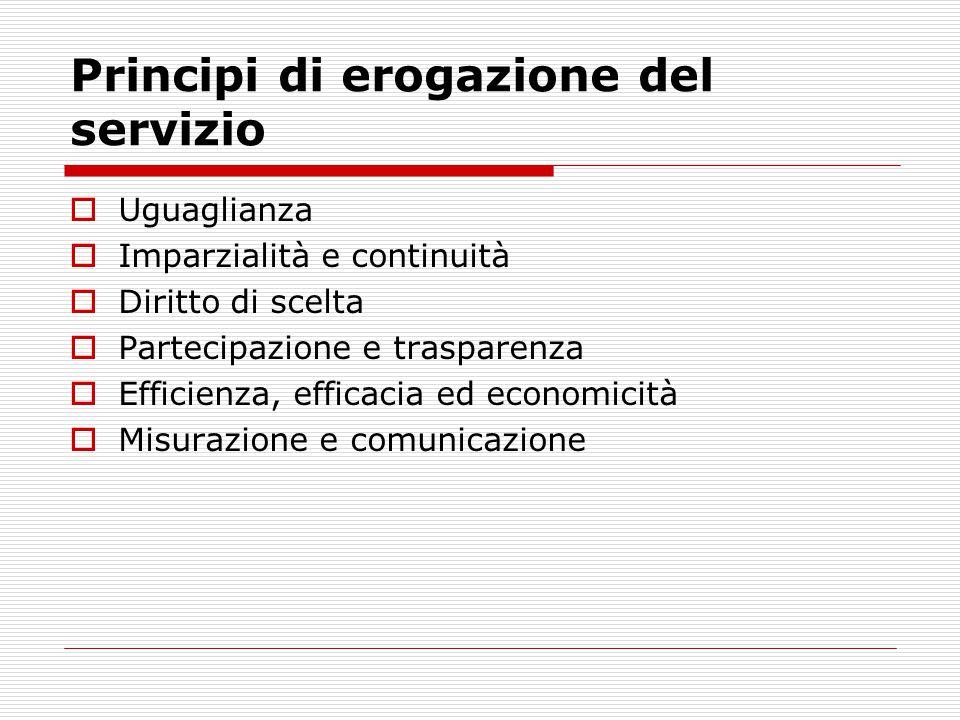 Principi di erogazione del servizio  Uguaglianza  Imparzialità e continuità  Diritto di scelta  Partecipazione e trasparenza  Efficienza, efficacia ed economicità  Misurazione e comunicazione