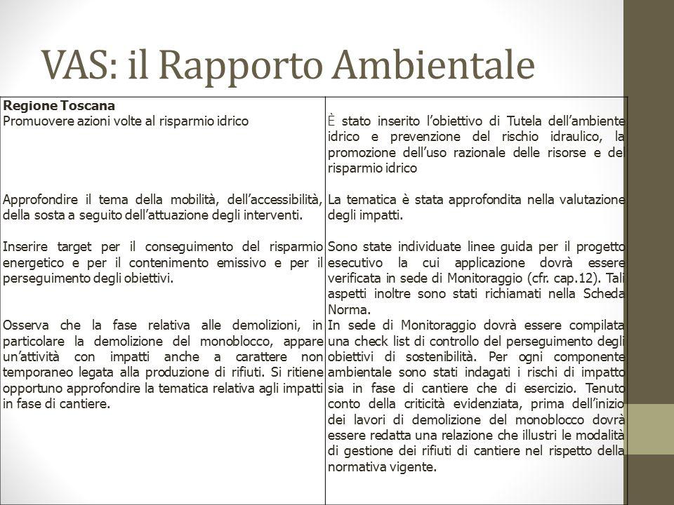 VAS: il Rapporto Ambientale Regione Toscana Promuovere azioni volte al risparmio idrico Approfondire il tema della mobilità, dell'accessibilità, della sosta a seguito dell'attuazione degli interventi.