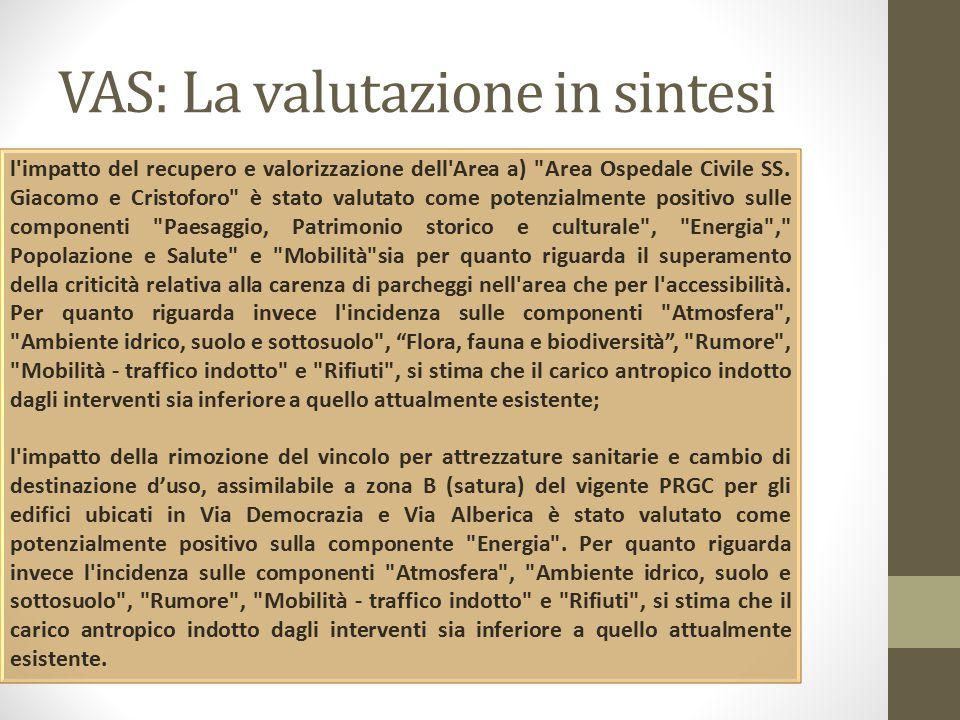 VAS: La valutazione in sintesi l impatto del recupero e valorizzazione dell Area a) Area Ospedale Civile SS.