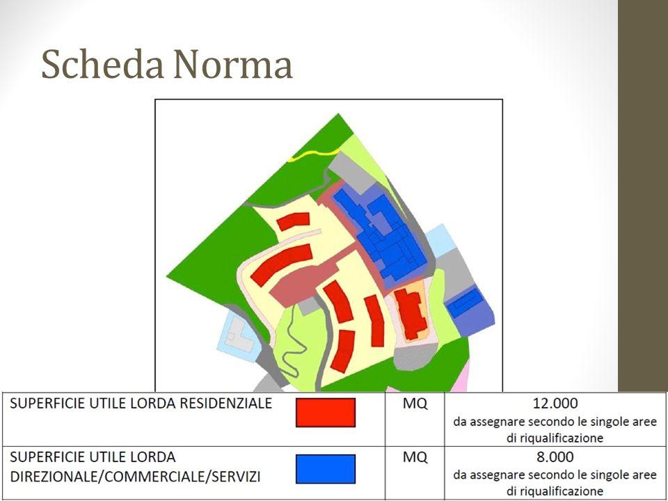 Scheda Norma