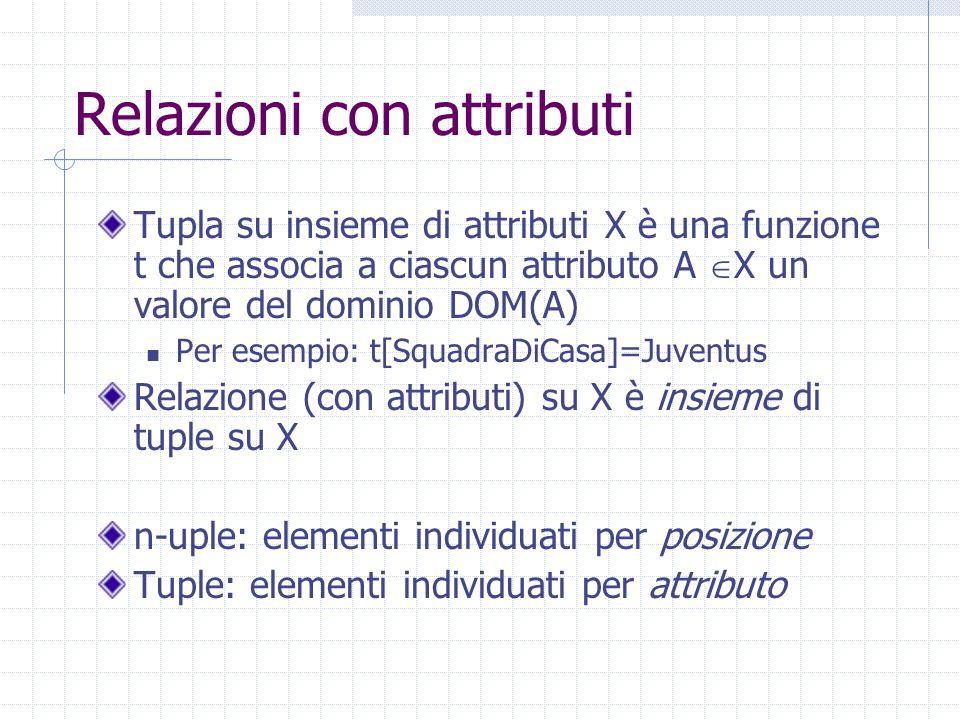 Relazioni con attributi Tupla su insieme di attributi X è una funzione t che associa a ciascun attributo A  X un valore del dominio DOM(A) Per esempio: t[SquadraDiCasa]=Juventus Relazione (con attributi) su X è insieme di tuple su X n-uple: elementi individuati per posizione Tuple: elementi individuati per attributo