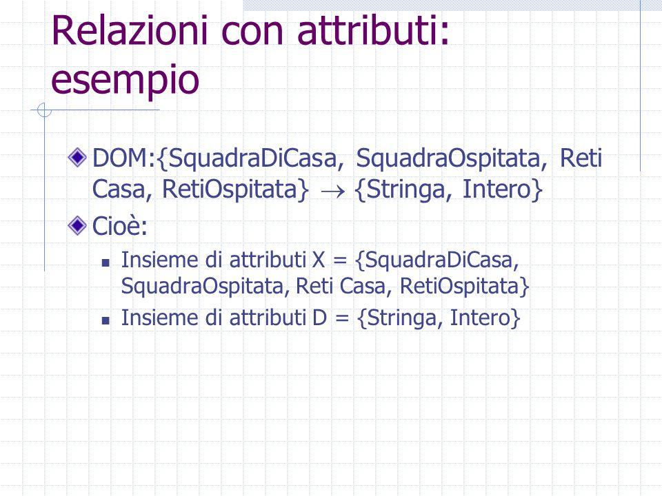 Relazioni con attributi: esempio DOM:{SquadraDiCasa, SquadraOspitata, Reti Casa, RetiOspitata}  {Stringa, Intero} Cioè: Insieme di attributi X = {SquadraDiCasa, SquadraOspitata, Reti Casa, RetiOspitata} Insieme di attributi D = {Stringa, Intero}